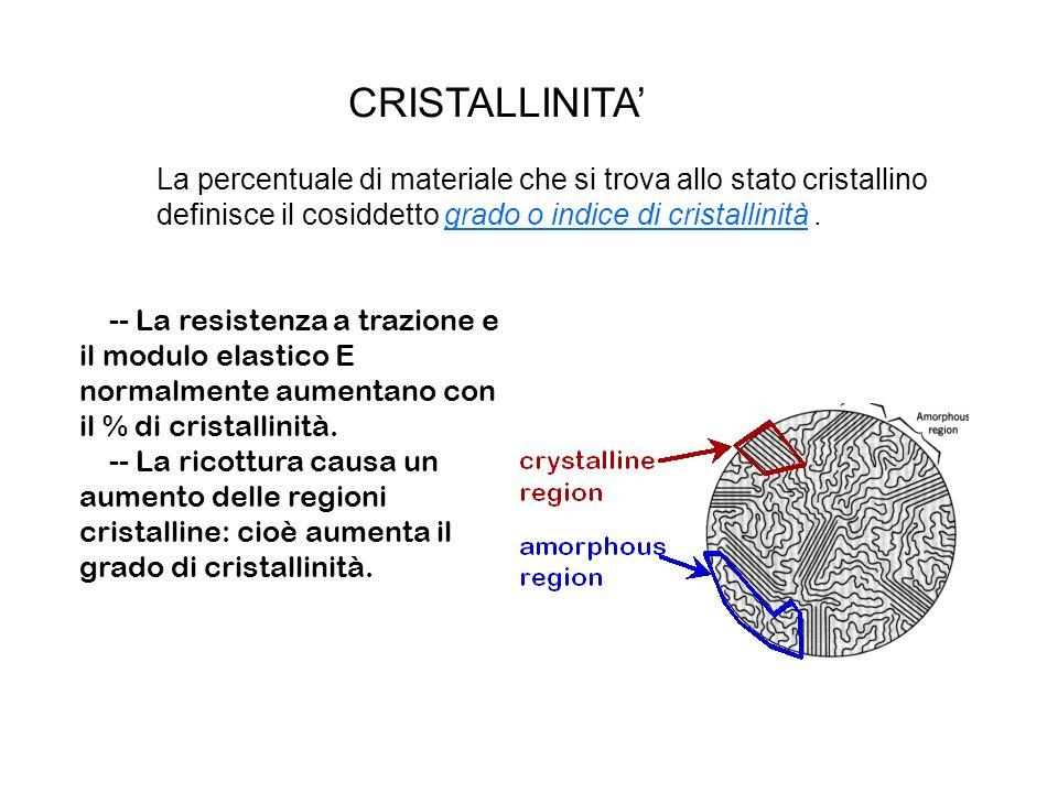 La percentuale di materiale che si trova allo stato cristallino definisce il cosiddetto grado o indice di cristallinità. -- La resistenza a trazione e