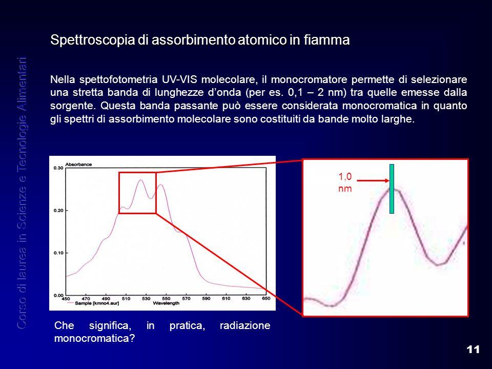 11 Spettroscopia di assorbimento atomico in fiamma Nella spettofotometria UV-VIS molecolare, il monocromatore permette di selezionare una stretta band