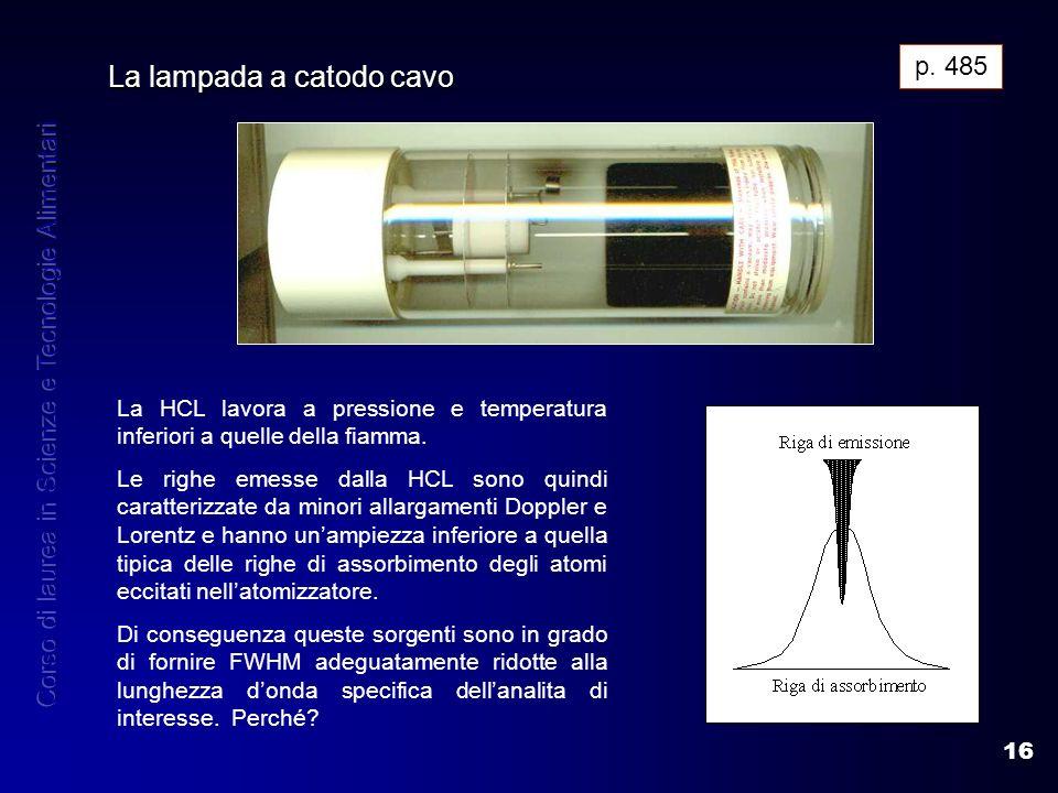16 La lampada a catodo cavo La HCL lavora a pressione e temperatura inferiori a quelle della fiamma. Le righe emesse dalla HCL sono quindi caratterizz