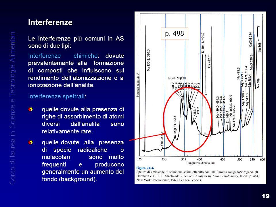 19 Interferenze Interferenze chimiche: dovute prevalentemente alla formazione di composti che influiscono sul rendimento dellatomizzazione o a ionizza