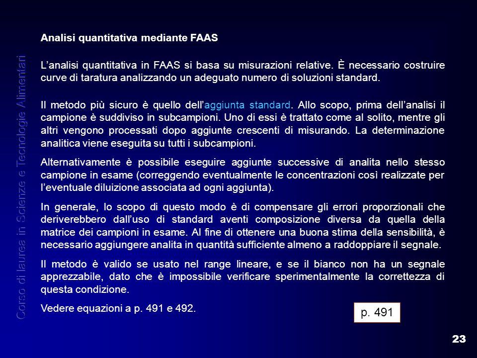 23 Analisi quantitativa mediante FAAS Lanalisi quantitativa in FAAS si basa su misurazioni relative. È necessario costruire curve di taratura analizza