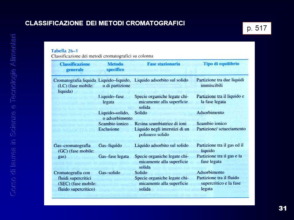 31 CLASSIFICAZIONE DEI METODI CROMATOGRAFICI p. 517