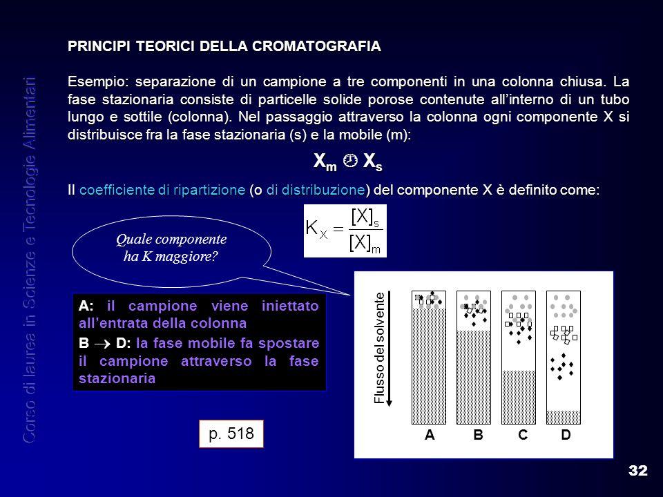 32 PRINCIPI TEORICI DELLA CROMATOGRAFIA Esempio: separazione di un campione a tre componenti in una colonna chiusa. La fase stazionaria consiste di pa