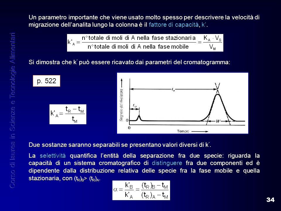 34 Un parametro importante che viene usato molto spesso per descrivere la velocità di migrazione dellanalita lungo la colonna è il fattore di capacità