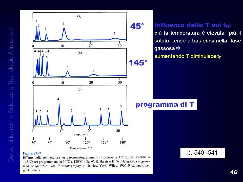 46 p. 540 -541 Influenza della T sui t R : più la temperatura è elevata più il soluto tende a trasferirsi nella fase gassosa aumentando T diminuisce t
