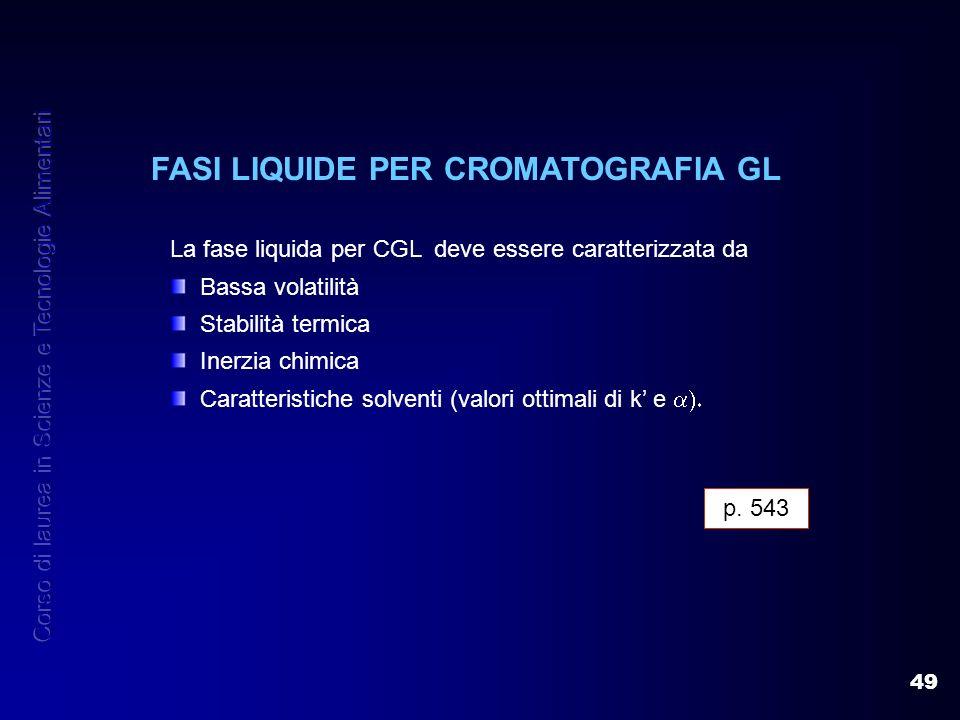 49 La fase liquida per CGL deve essere caratterizzata da Bassa volatilità Stabilità termica Inerzia chimica Caratteristiche solventi (valori ottimali