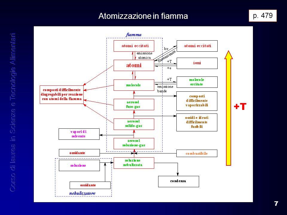 7 Atomizzazione in fiamma p. 479