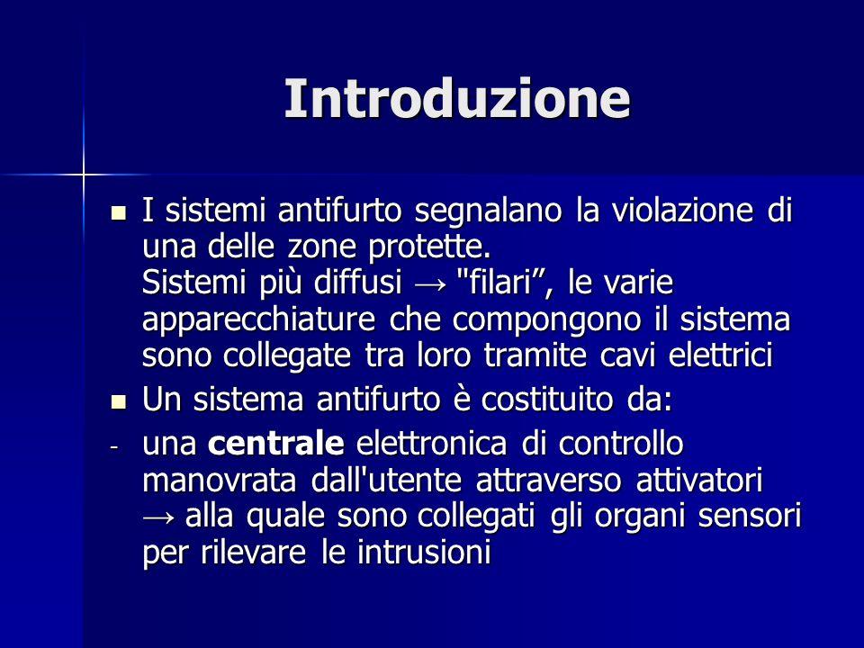 Introduzione I sistemi antifurto segnalano la violazione di una delle zone protette. Sistemi più diffusi