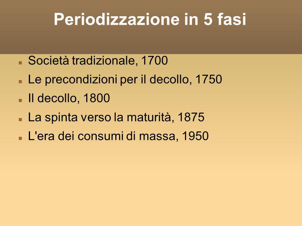 Periodizzazione in 5 fasi Società tradizionale, 1700 Le precondizioni per il decollo, 1750 Il decollo, 1800 La spinta verso la maturità, 1875 L'era de