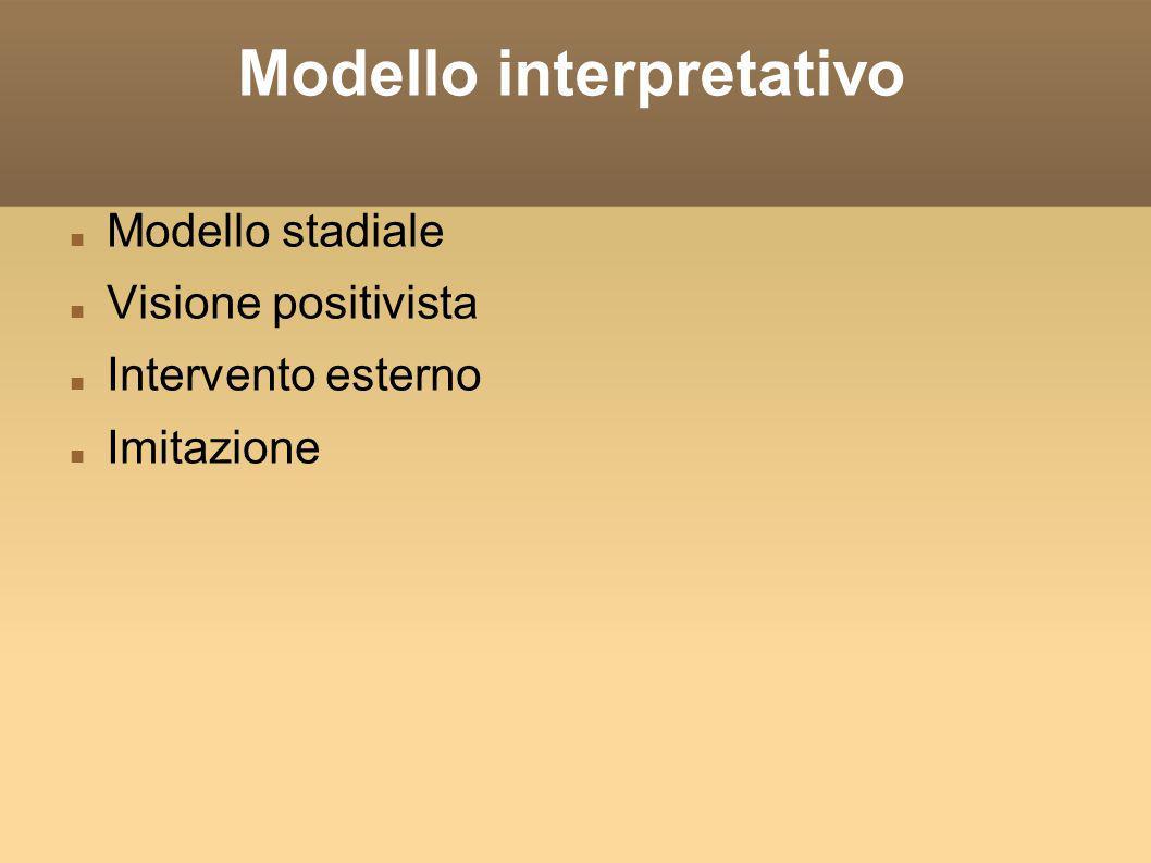 Modello interpretativo Modello stadiale Visione positivista Intervento esterno Imitazione