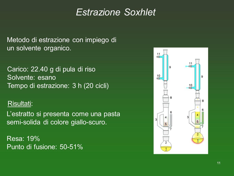11 Estrazione Soxhlet Metodo di estrazione con impiego di un solvente organico. Carico: 22.40 g di pula di riso Solvente: esano Tempo di estrazione: 3