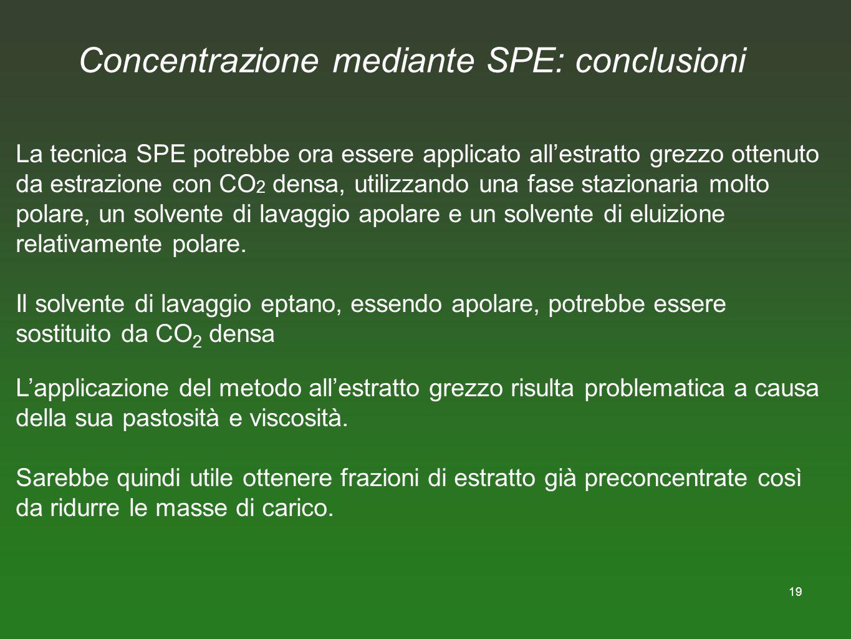 19 Concentrazione mediante SPE: conclusioni La tecnica SPE potrebbe ora essere applicato allestratto grezzo ottenuto da estrazione con CO 2 densa, uti