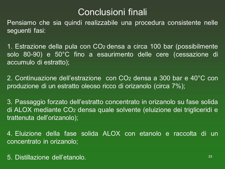 23 Conclusioni finali Pensiamo che sia quindi realizzabile una procedura consistente nelle seguenti fasi: 1.Estrazione della pula con CO 2 densa a cir