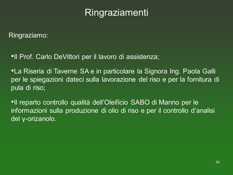 24 Ringraziamenti Ringraziamo: Il Prof. Carlo DeVittori per il lavoro di assistenza; La Riseria di Taverne SA e in particolare la Signora Ing. Paola G