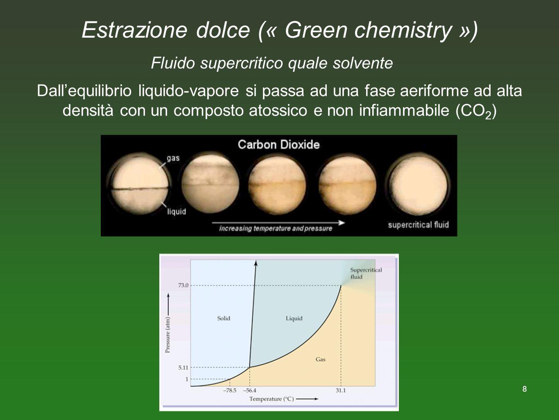 8 Estrazione dolce (« Green chemistry ») Fluido supercritico quale solvente Dallequilibrio liquido-vapore si passa ad una fase aeriforme ad alta densi