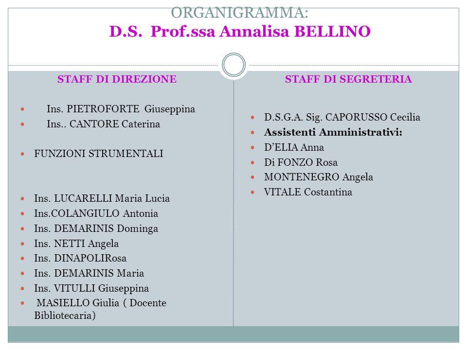 ORGANIGRAMMA: D.S. Prof.ssa Annalisa BELLINO STAFF DI DIREZIONE Ins. PIETROFORTE Giuseppina Ins.. CANTORE Caterina FUNZIONI STRUMENTALI Ins. LUCARELLI