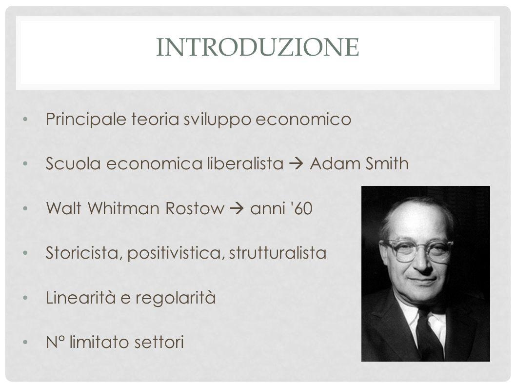 INTRODUZIONE Principale teoria sviluppo economico Scuola economica liberalista Adam Smith Walt Whitman Rostow anni '60 Storicista, positivistica, stru