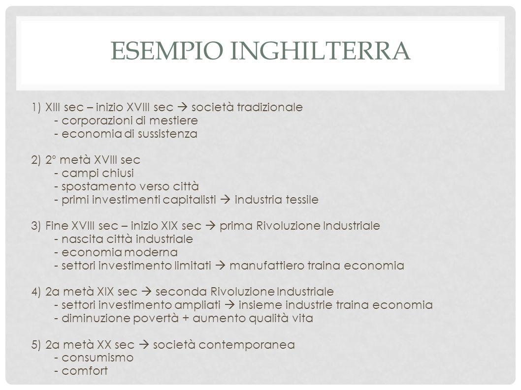 ESEMPIO INGHILTERRA