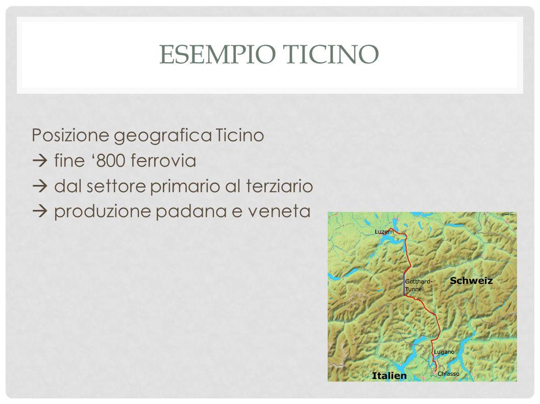 ESEMPIO TICINO Posizione geografica Ticino fine 800 ferrovia dal settore primario al terziario produzione padana e veneta