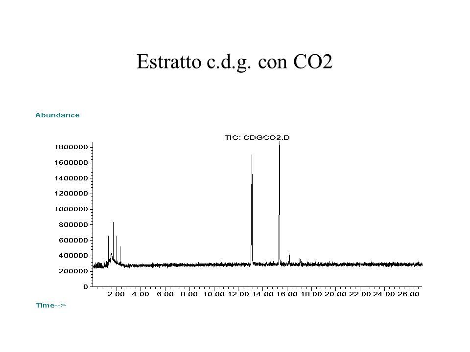 Estratto c.d.g. con CO2