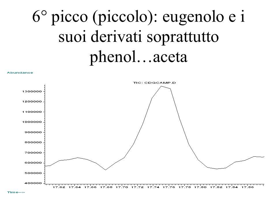 6° picco (piccolo): eugenolo e i suoi derivati soprattutto phenol…aceta