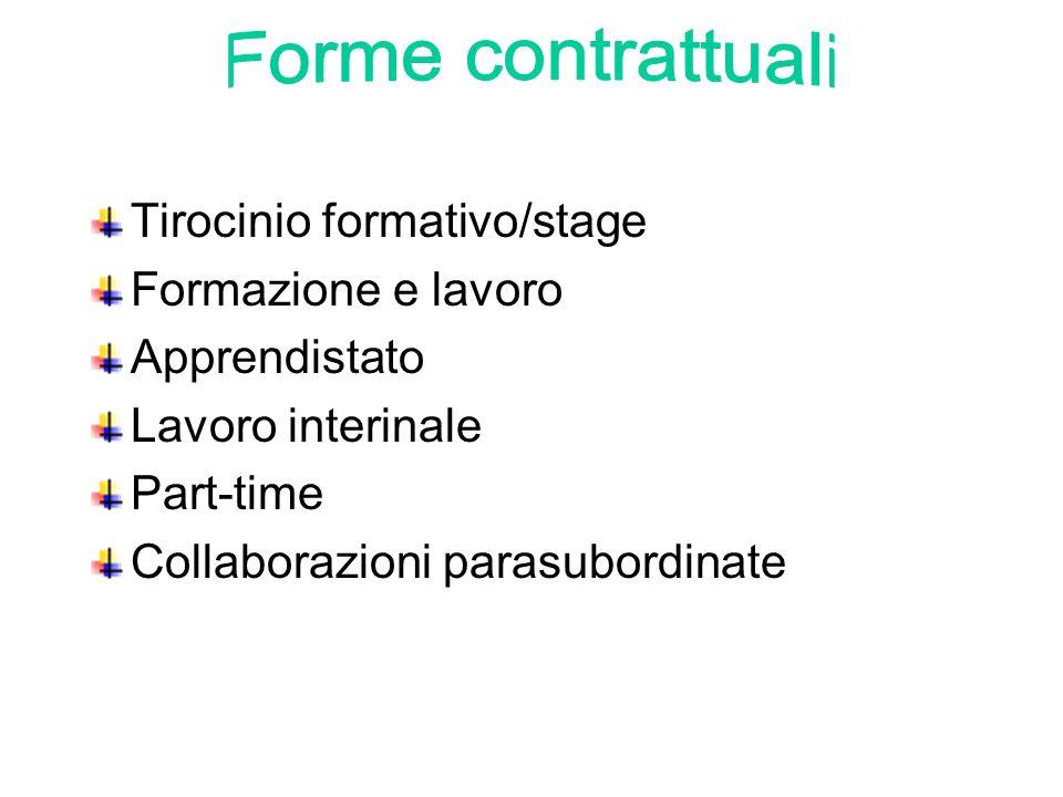 Tirocinio formativo/stage Formazione e lavoro Apprendistato Lavoro interinale Part-time Collaborazioni parasubordinate
