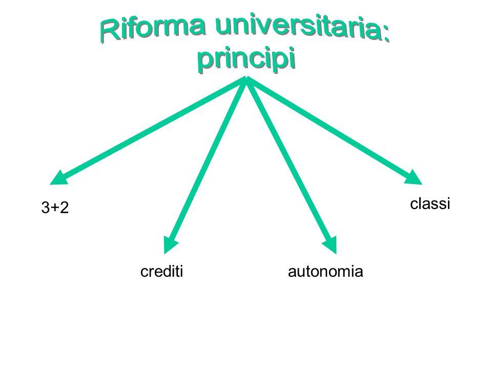 3+2 creditiautonomia classi