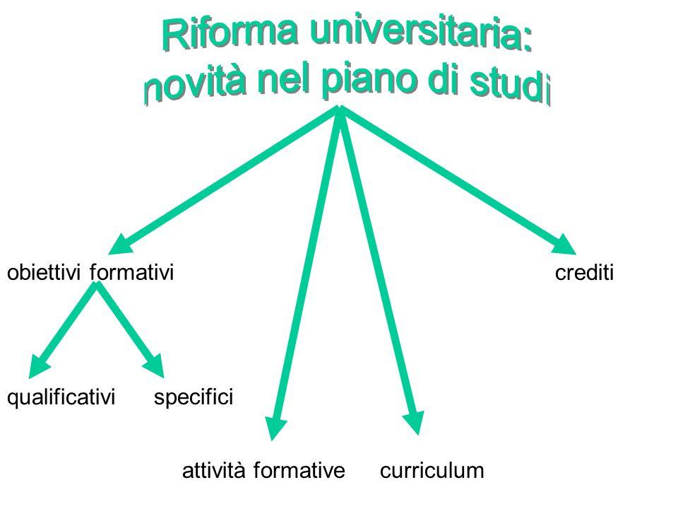 obiettivi formativi attività formativecurriculum crediti qualificativi specifici