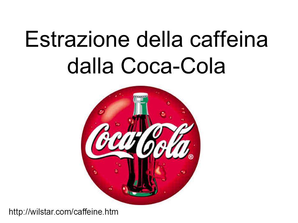 Principio: La caffeina viene convertita nella sua forma meno solubile nellacqua mediante soda caustica (NaOH) ed estratta con un solvente selettivo immiscibile con lacqua (diclorometano).