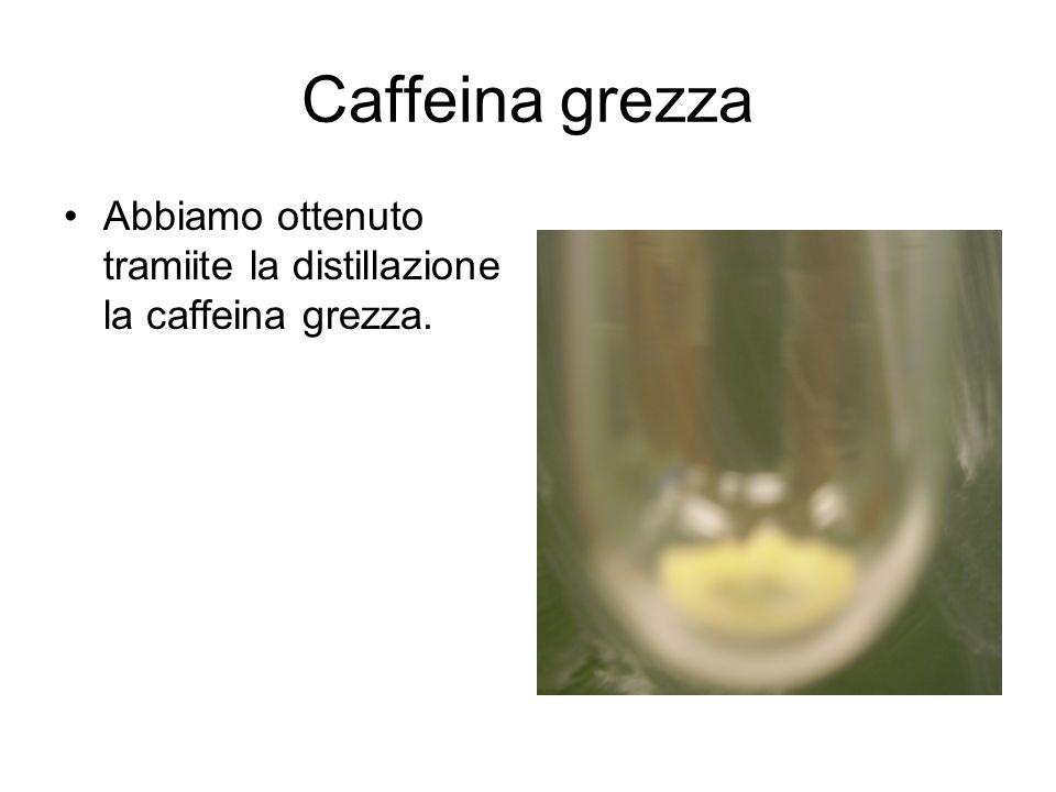 Caffeina grezza Abbiamo ottenuto tramiite la distillazione la caffeina grezza.