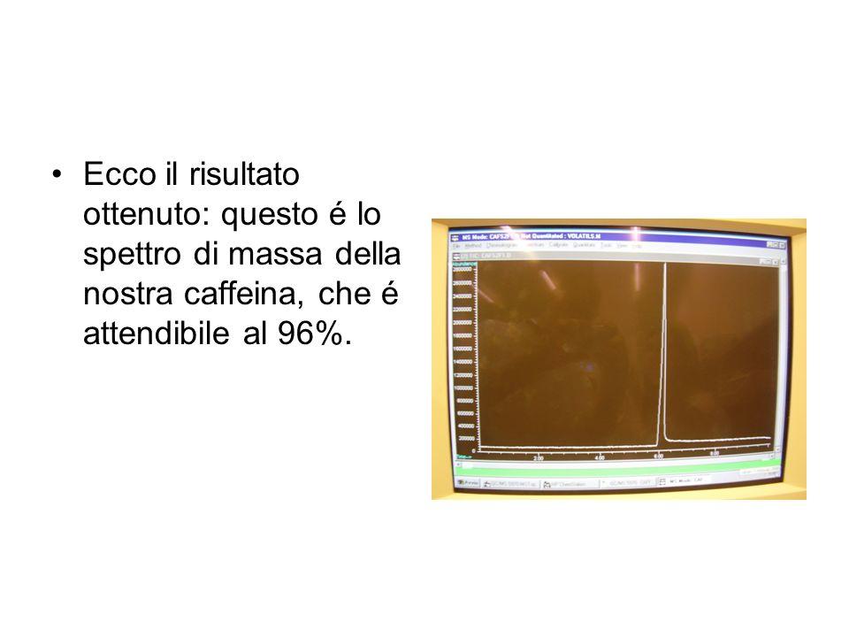 Ecco il risultato ottenuto: questo é lo spettro di massa della nostra caffeina, che é attendibile al 96%.