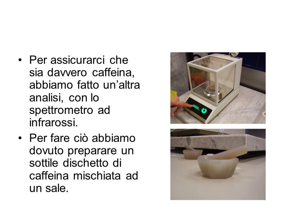 Per assicurarci che sia davvero caffeina, abbiamo fatto unaltra analisi, con lo spettrometro ad infrarossi. Per fare ciò abbiamo dovuto preparare un s