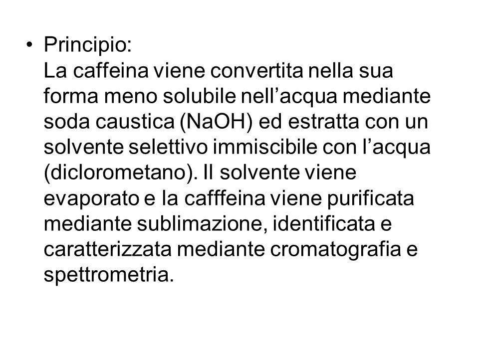 Principio: La caffeina viene convertita nella sua forma meno solubile nellacqua mediante soda caustica (NaOH) ed estratta con un solvente selettivo im