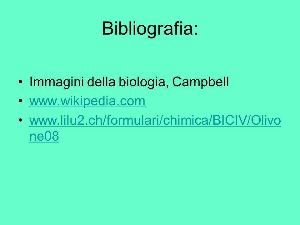 Bibliografia: Immagini della biologia, Campbell www.wikipedia.com www.lilu2.ch/formulari/chimica/BICIV/Olivo ne08www.lilu2.ch/formulari/chimica/BICIV/Olivo ne08