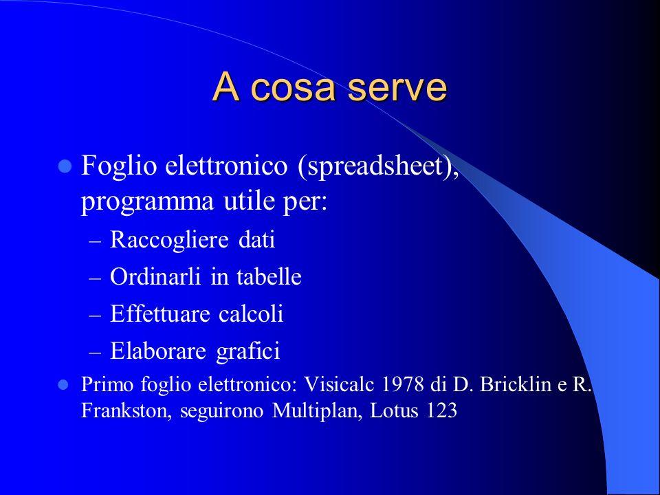 A cosa serve Foglio elettronico (spreadsheet), programma utile per: – Raccogliere dati – Ordinarli in tabelle – Effettuare calcoli – Elaborare grafici Primo foglio elettronico: Visicalc 1978 di D.