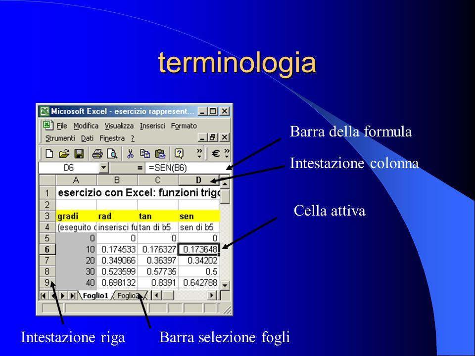 terminologia Cella attiva Barra della formula Intestazione colonna Intestazione rigaBarra selezione fogli