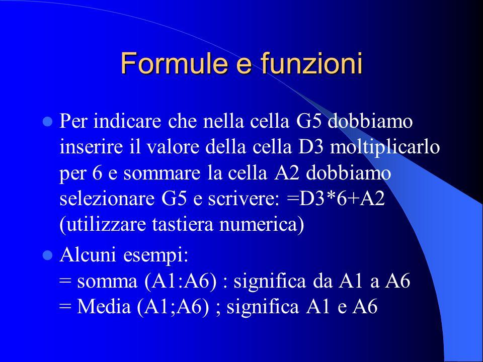 Formule e funzioni Per indicare che nella cella G5 dobbiamo inserire il valore della cella D3 moltiplicarlo per 6 e sommare la cella A2 dobbiamo selezionare G5 e scrivere: =D3*6+A2 (utilizzare tastiera numerica) Alcuni esempi: = somma (A1:A6) : significa da A1 a A6 = Media (A1;A6) ; significa A1 e A6