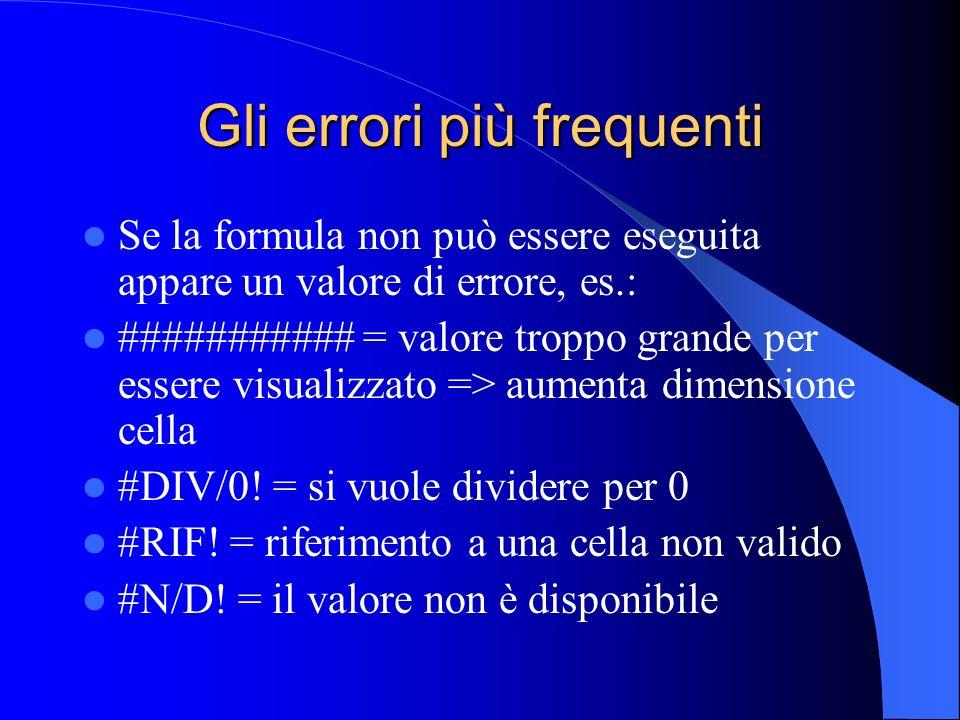 Gli errori più frequenti Se la formula non può essere eseguita appare un valore di errore, es.: ########### = valore troppo grande per essere visualizzato => aumenta dimensione cella #DIV/0.