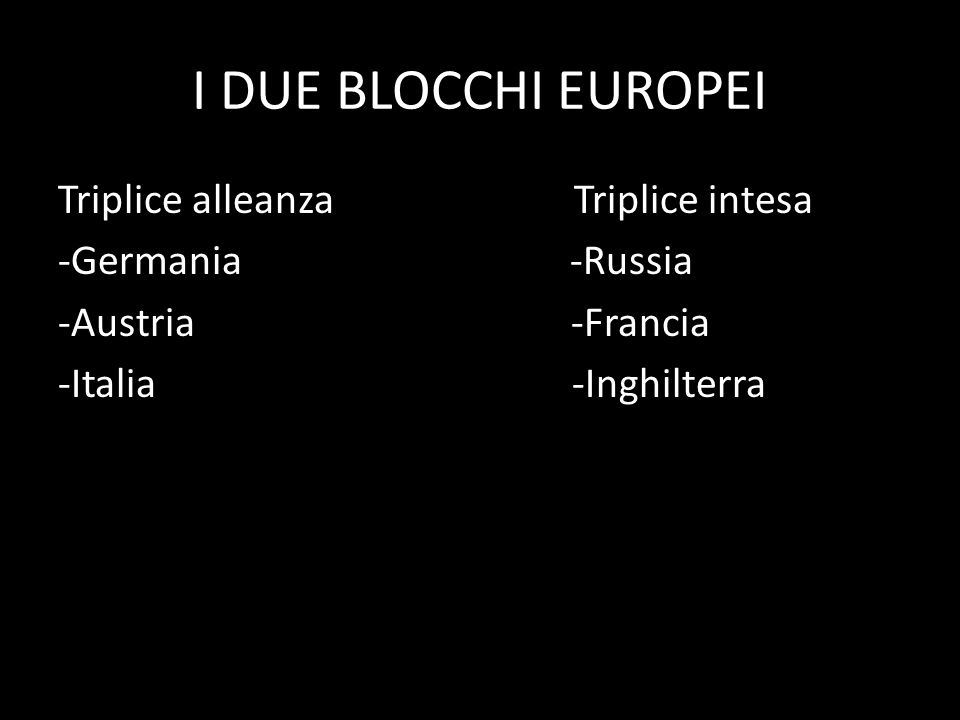 I DUE BLOCCHI EUROPEI Triplice alleanza Triplice intesa -Germania -Russia -Austria -Francia -Italia -Inghilterra