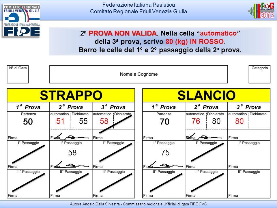 Federazione Italiana Pesistica Comitato Regionale Friuli Venezia Giulia Federazione Italiana Pesistica Comitato Regionale Friuli Venezia Giulia PROVA