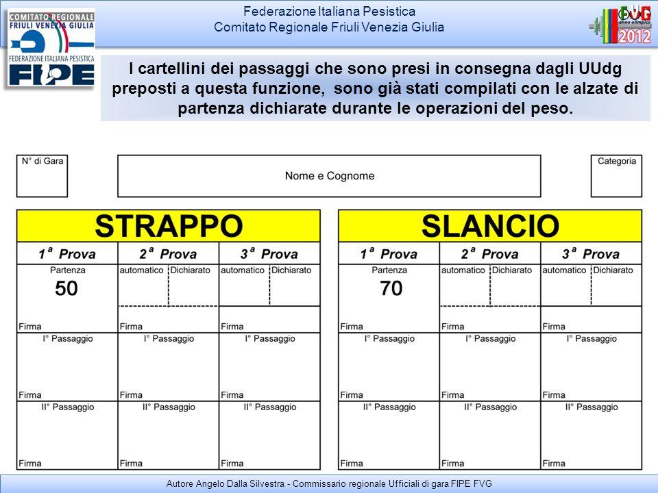 Federazione Italiana Pesistica Comitato Regionale Friuli Venezia Giulia Federazione Italiana Pesistica Comitato Regionale Friuli Venezia Giulia I cart
