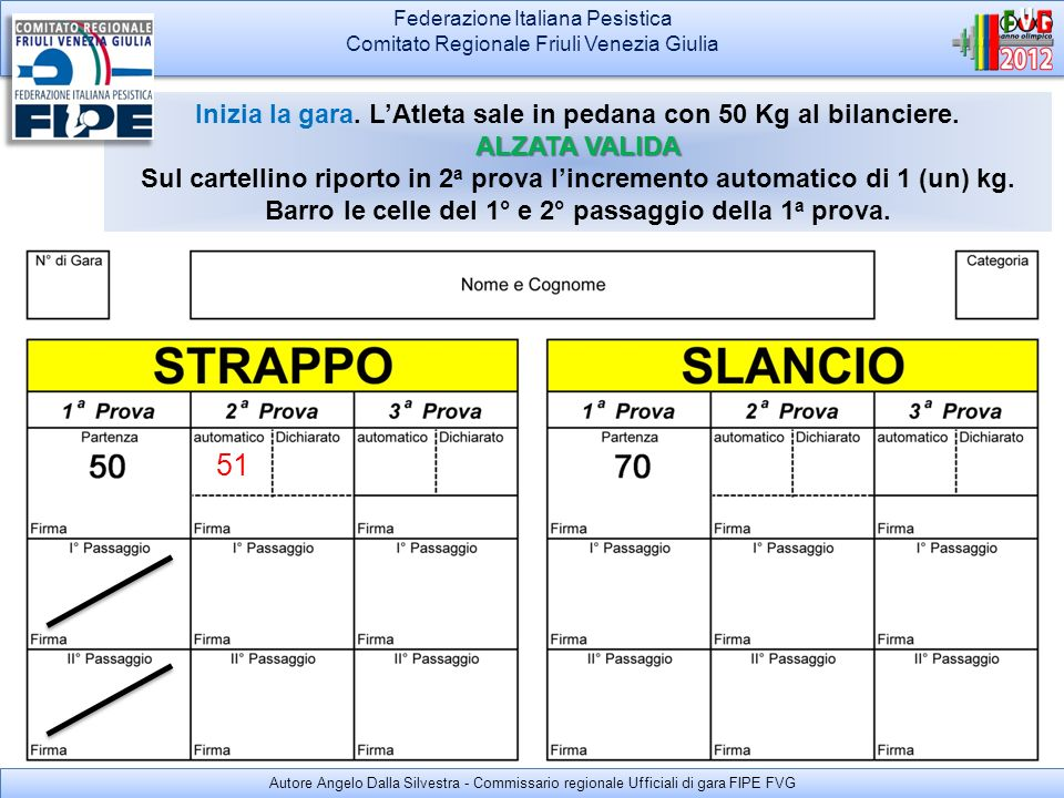 Federazione Italiana Pesistica Comitato Regionale Friuli Venezia Giulia Federazione Italiana Pesistica Comitato Regionale Friuli Venezia Giulia LAtleta/Allenatore entro i primi 30 sec.