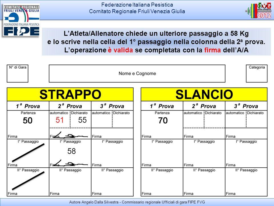 Federazione Italiana Pesistica Comitato Regionale Friuli Venezia Giulia Federazione Italiana Pesistica Comitato Regionale Friuli Venezia Giulia LAtleta sale in pedana con 58 Kg al bilanciere.