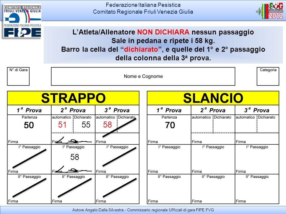 Federazione Italiana Pesistica Comitato Regionale Friuli Venezia Giulia Federazione Italiana Pesistica Comitato Regionale Friuli Venezia Giulia Esercizio dello SLANCIO.