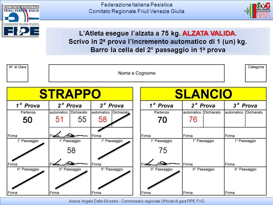 Federazione Italiana Pesistica Comitato Regionale Friuli Venezia Giulia Federazione Italiana Pesistica Comitato Regionale Friuli Venezia Giulia LAtleta/Allenatore chiede un passaggio a 80 kg.