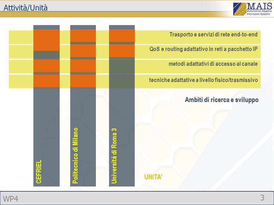 WP4 4 Attivita 4.1: tecniche adattative a livello fisico/trasmissivo Infrastruttura tecnologica adattativa e riconfigurabile a livello fisico Ambito: reti wireless a larga banda Obiettivo: ottimizzazione dinamica delle risorse trasmissive Temi di ricerca: algoritmi di scheduling, sfruttamento della diversità spaziale e multi-utente, ottimizzazione dei modem nei sistemi OFDM (la tecnologia OFDM rappresenta la piattaforma piu adeguata per la modulazione e laccesso radio a larga banda nei sistemi di nuova generazione) Risultati: Sviluppate modellistiche dei sistemi trasmissivi per valutare le prestazioni delle tecniche di ottimizzazione proposte Ideazione e caratterizzazione di algoritmi innovativi per o Ottimizzazione congiunta modulazione/codifica di canale, implementato in diverse varianti a seconda delle strategie di ottimizzazione prescelte o Sincronizzazione per modem OFDM o Diversità multi-utente o Diversità spaziale (sistemi multi-antenna)