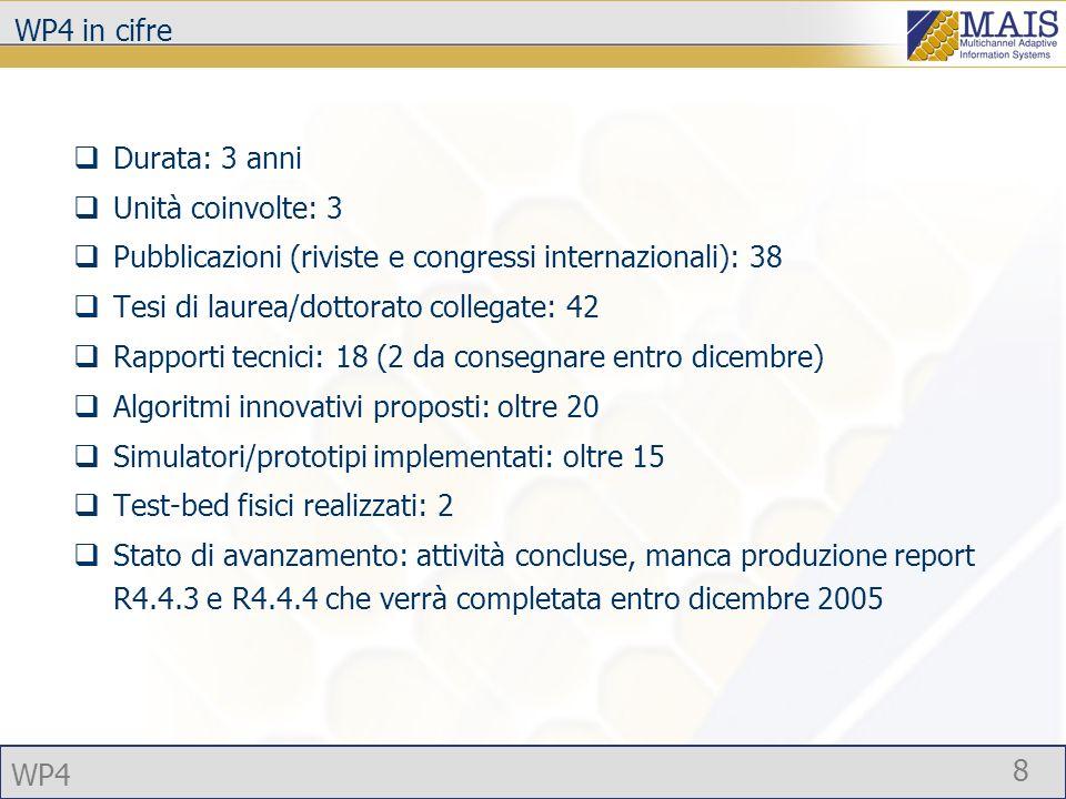 WP4 8 WP4 in cifre Durata: 3 anni Unità coinvolte: 3 Pubblicazioni (riviste e congressi internazionali): 38 Tesi di laurea/dottorato collegate: 42 Rapporti tecnici: 18 (2 da consegnare entro dicembre) Algoritmi innovativi proposti: oltre 20 Simulatori/prototipi implementati: oltre 15 Test-bed fisici realizzati: 2 Stato di avanzamento: attività concluse, manca produzione report R4.4.3 e R4.4.4 che verrà completata entro dicembre 2005