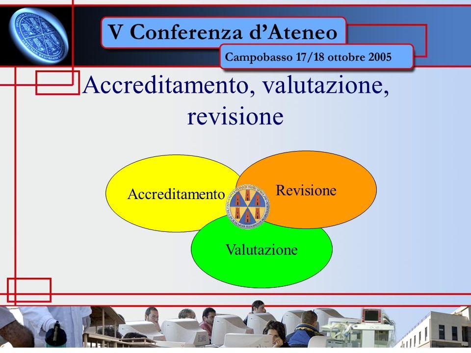 Accreditamento, valutazione, revisione Accreditamento Valutazione Revisione