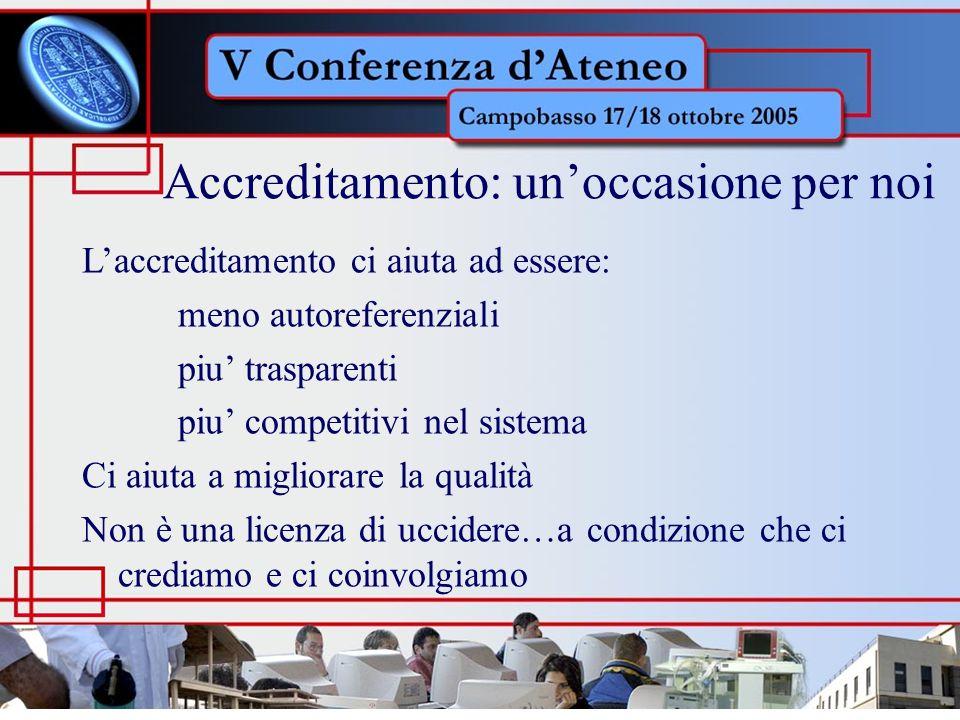 Accreditamento: unoccasione per noi Laccreditamento ci aiuta ad essere: meno autoreferenziali piu trasparenti piu competitivi nel sistema Ci aiuta a migliorare la qualità Non è una licenza di uccidere…a condizione che ci crediamo e ci coinvolgiamo