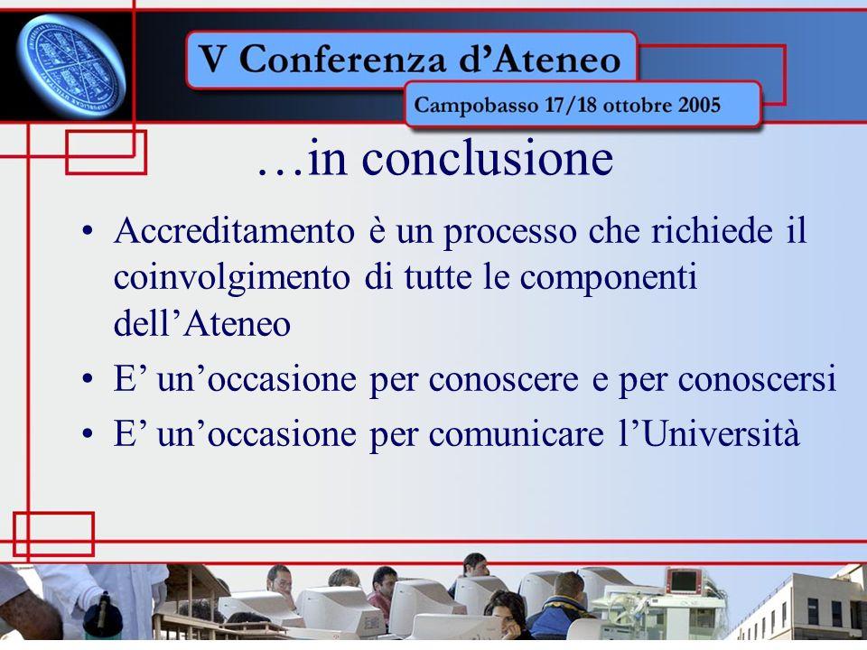 …in conclusione Accreditamento è un processo che richiede il coinvolgimento di tutte le componenti dellAteneo E unoccasione per conoscere e per conoscersi E unoccasione per comunicare lUniversità